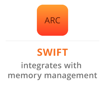 ARC and Swift