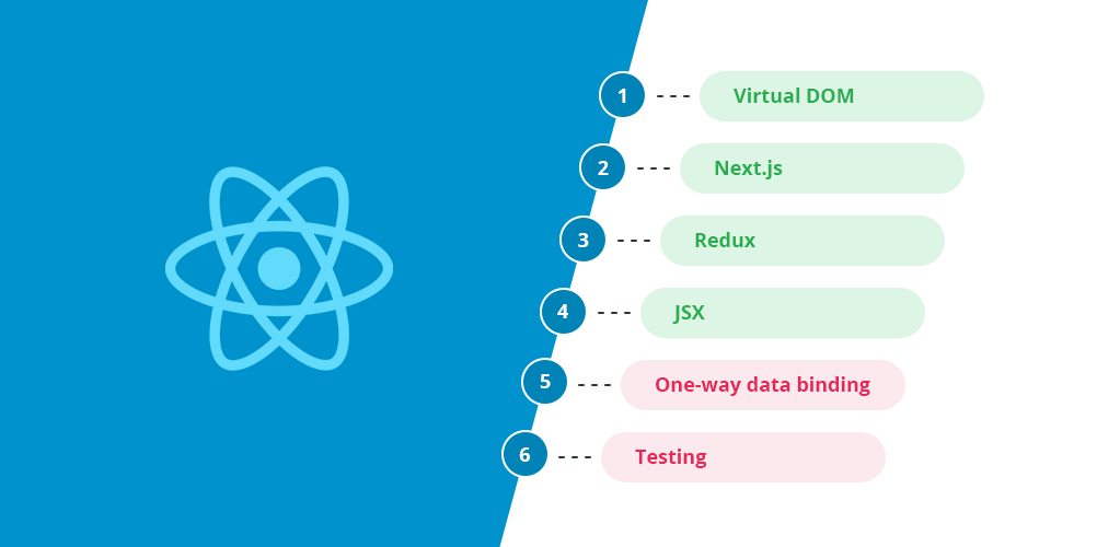 The Pros and Cons of React Library