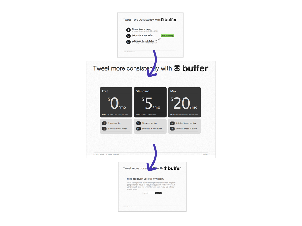 Minimum Viable Product Example of Buffer's Landing Page