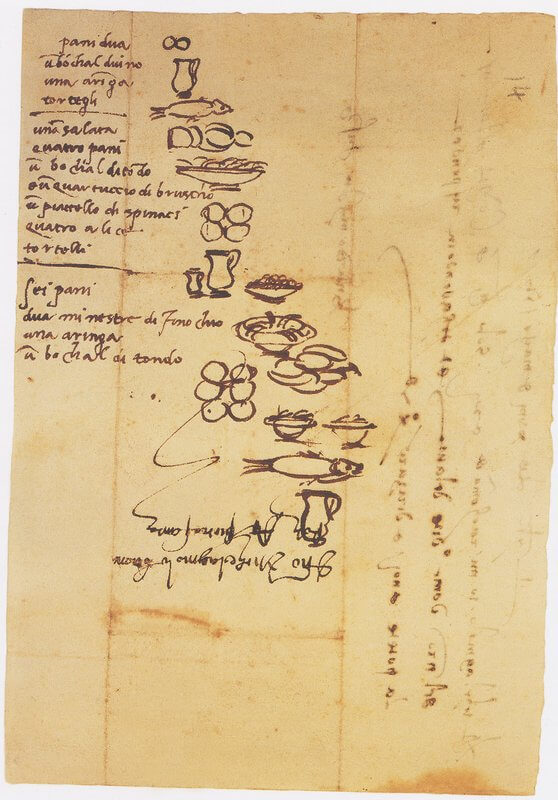 Michelangelo's Grocery List