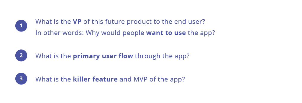 Strategic Questions to Define App Idea
