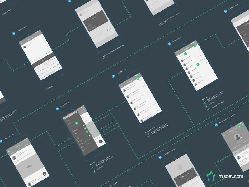 erodr Screen Flow Preview