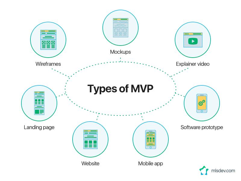 MVP Types