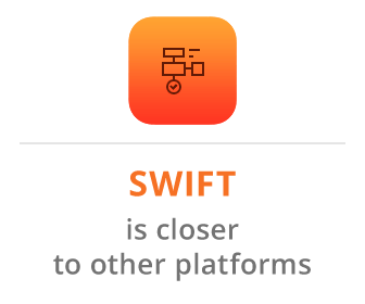 Swift Programming Language and Other Platforms