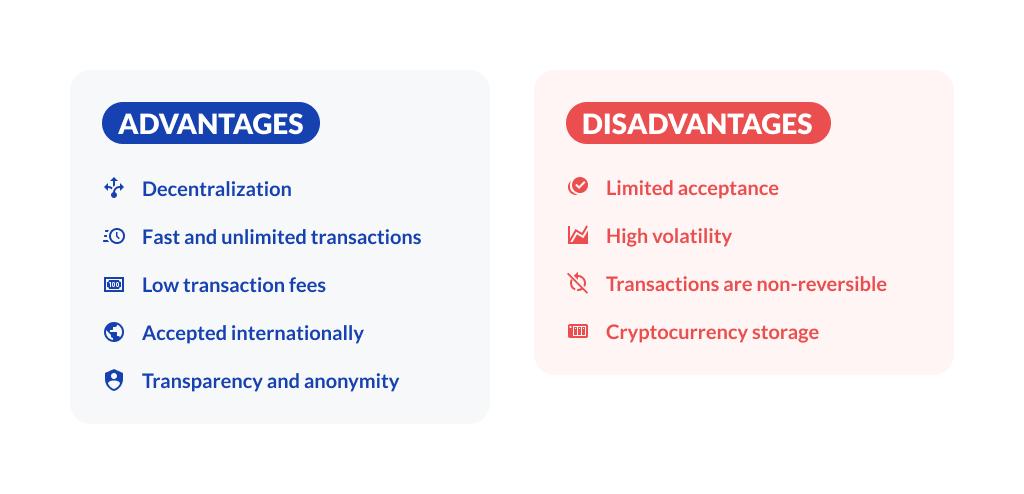 bitcoin pro con transferați bani din contul bancar la bitcoin