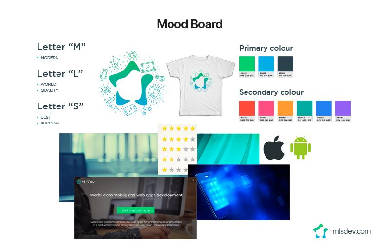 Mood Board Example