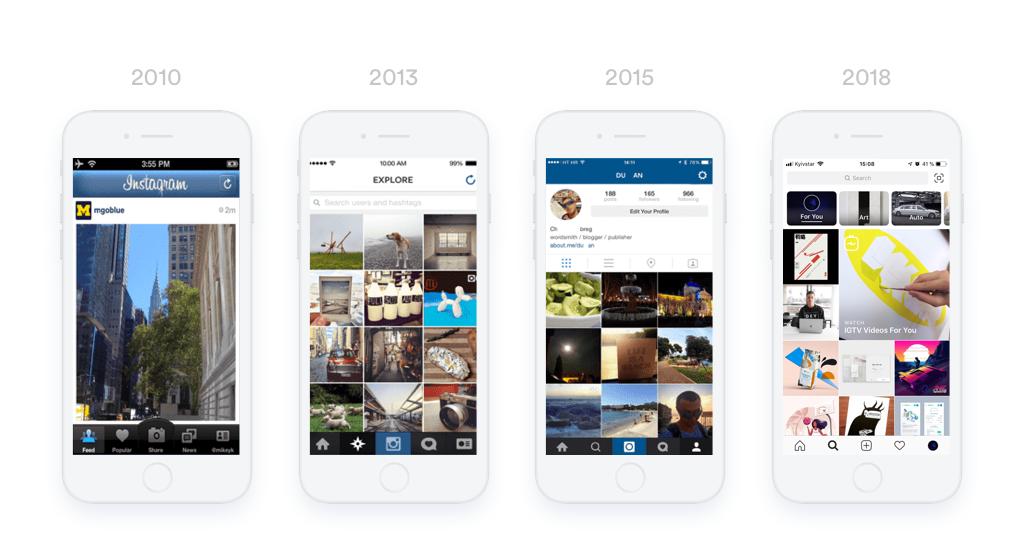 Evolution of Instagram on Mobile Screens