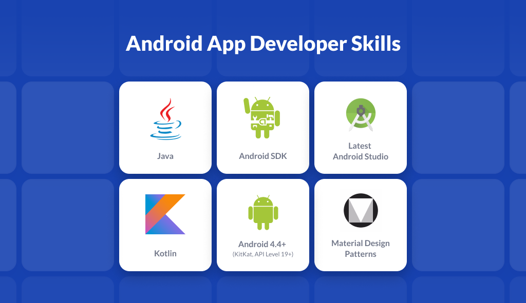 Android App Developer Technical Capabilities